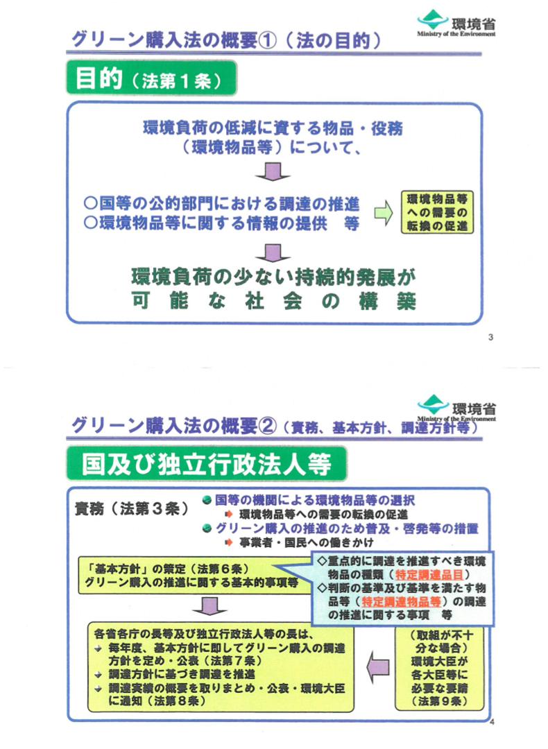 グリーン購入法_概要①②.png