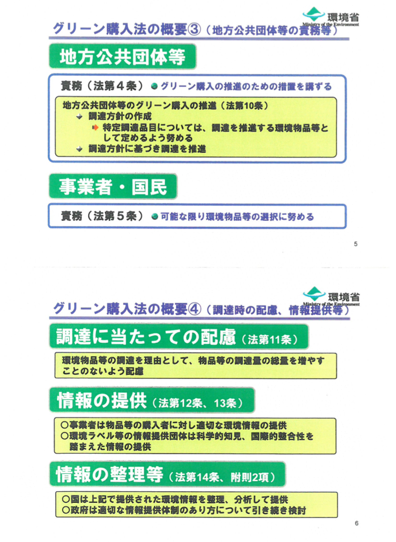 グリーン購入法_概要③④.png
